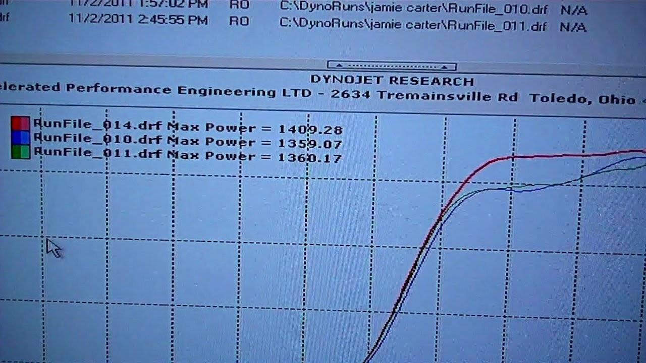 Vehicle Sign Out Sheet Beautiful 1400 Hp Supra Dyno Sheet