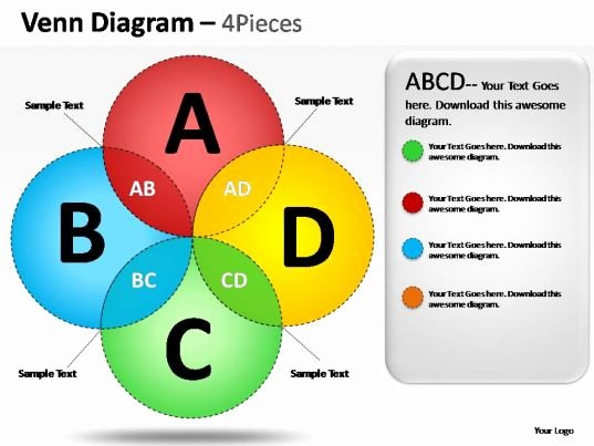 Venn Diagram Powerpoint Template Awesome Venn Diagram 4 Pieces Powerpoint Presentation Slides Powerpoint Slides Diagrams