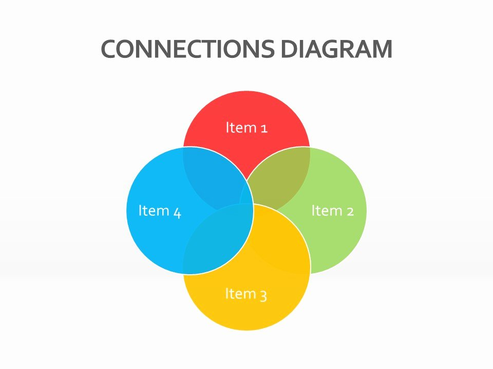 Venn Diagram Template Powerpoint Awesome Connections Diagram