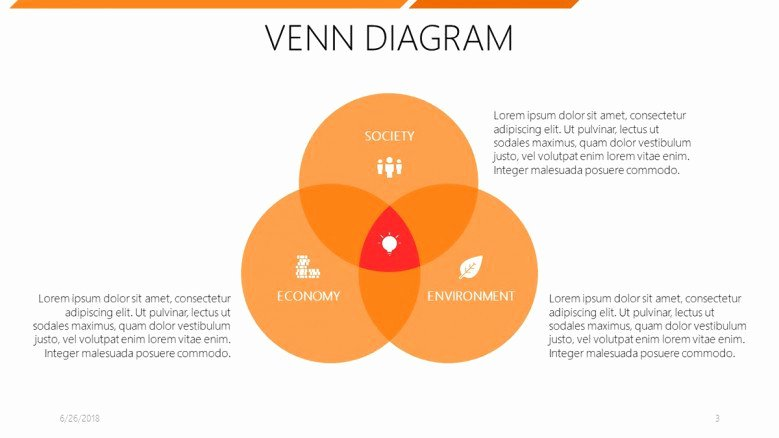Venn Diagram Template Powerpoint Awesome Venn Diagram