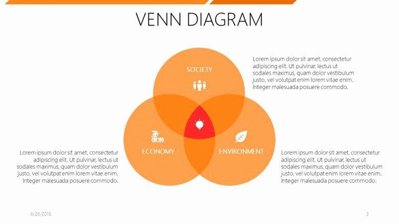Venn Diagram Template Powerpoint Awesome Venn Diagram