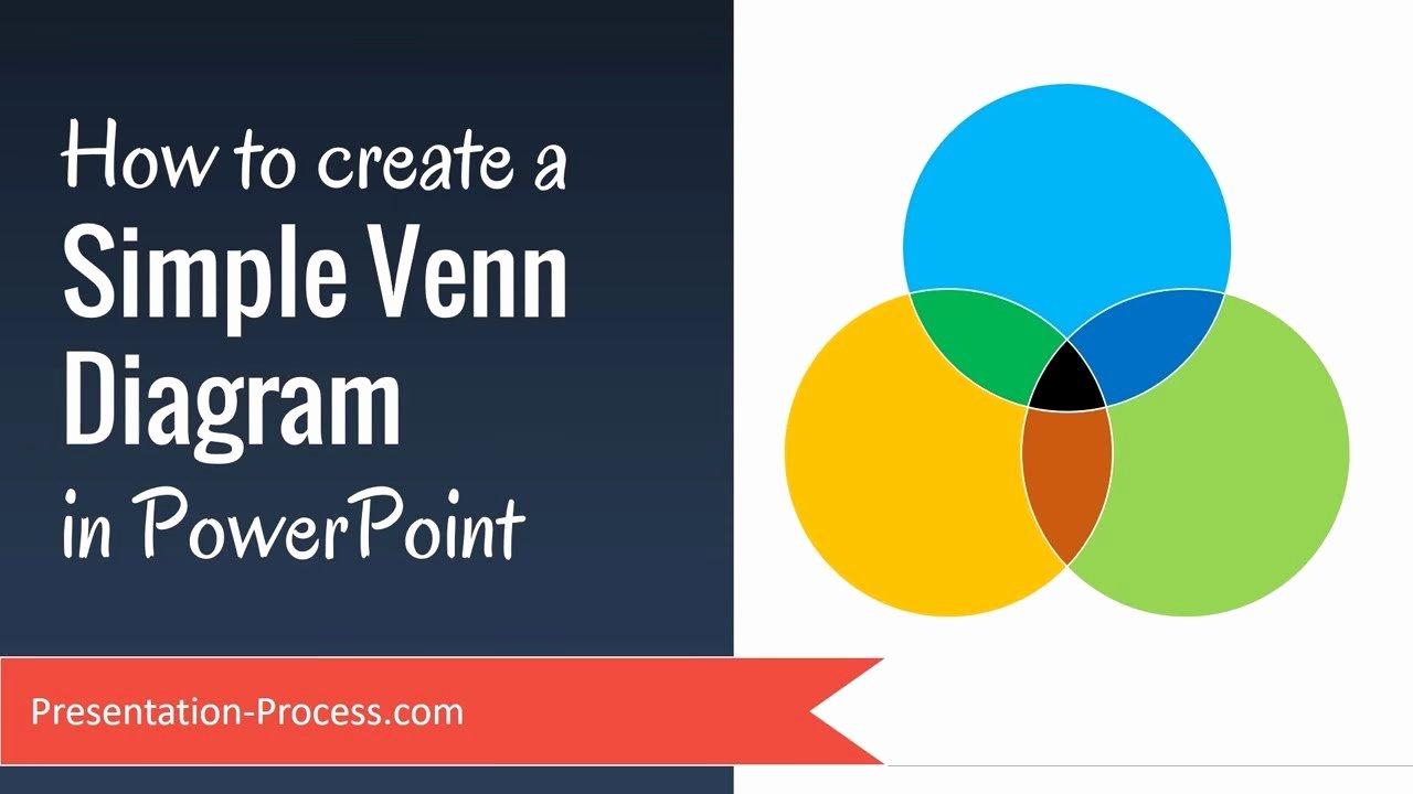 Venn Diagram Template Powerpoint Elegant How to Create A Simple Venn Diagram In Powerpoint