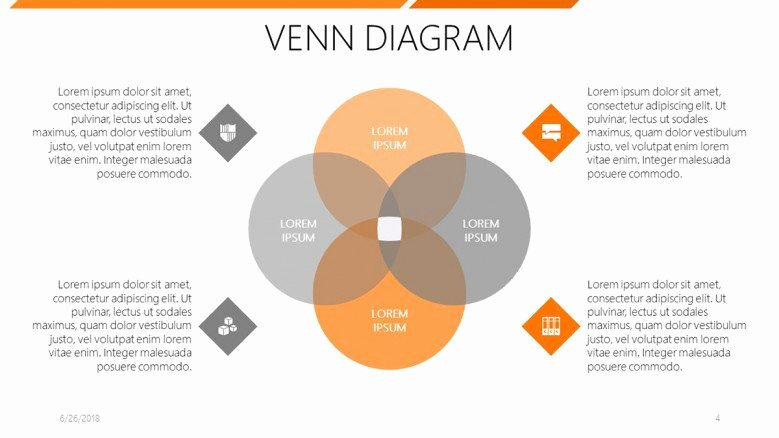 Venn Diagram Template Powerpoint Elegant Venn Diagram