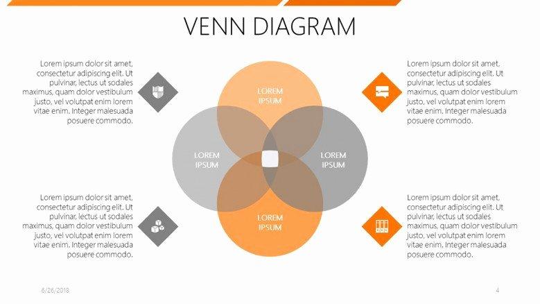 Venn Diagram Template Powerpoint Elegant Venn Diagram
