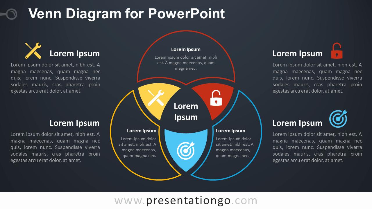 Venn Diagram Template Powerpoint New Venn Diagram for Powerpoint Presentationgo