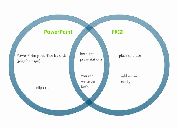 Venn Diagram Template Powerpoint Unique 8 Venn Diagram Powerpoint Templates Free Sample Example format Download