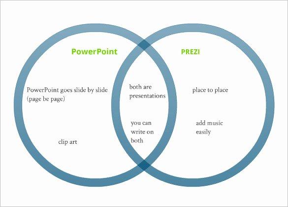 Venn Diagram Template Powerpoint Unique 8 Venn Diagram Powerpoint Templates Free Sample Example format Download