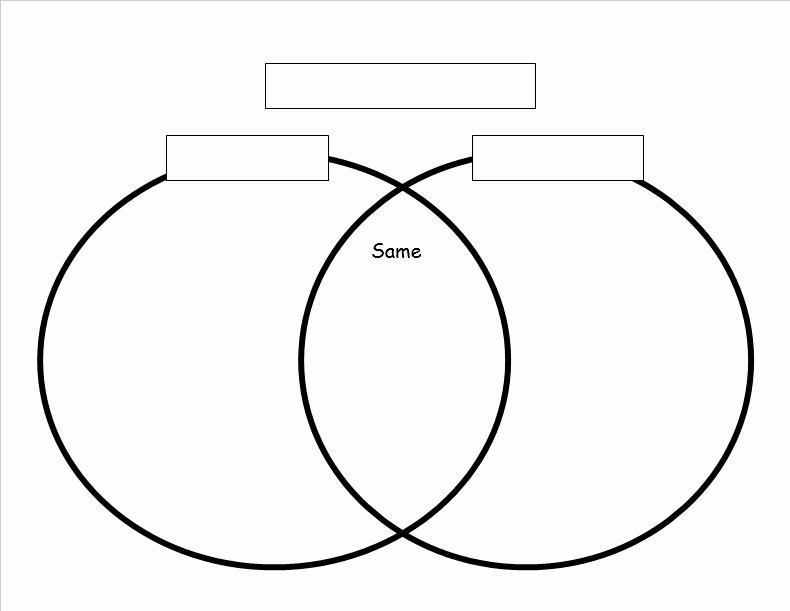 Venn Diagram Template Word Beautiful 13 Free Venn Diagram Templates Templatehub
