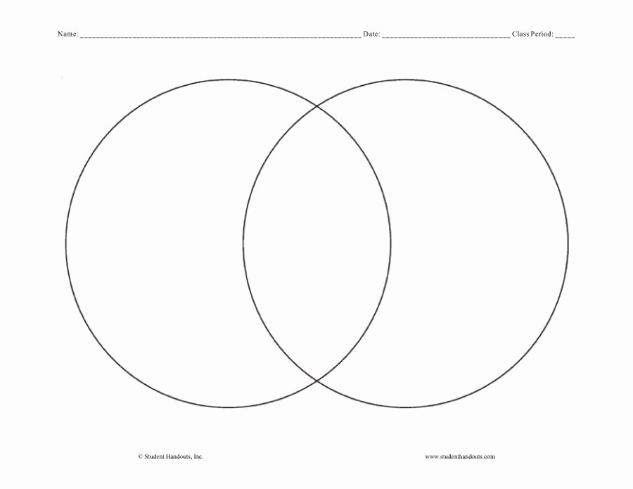 Venn Diagram Template Word Lovely 40 Free Venn Diagram Templates Word Pdf Template Lab