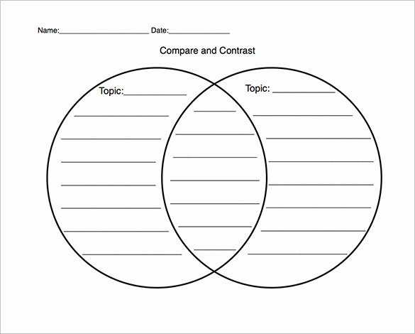 Venn Diagram Template Word Unique 10 Free Venn Diagram Templates – Free Sample Example format Download
