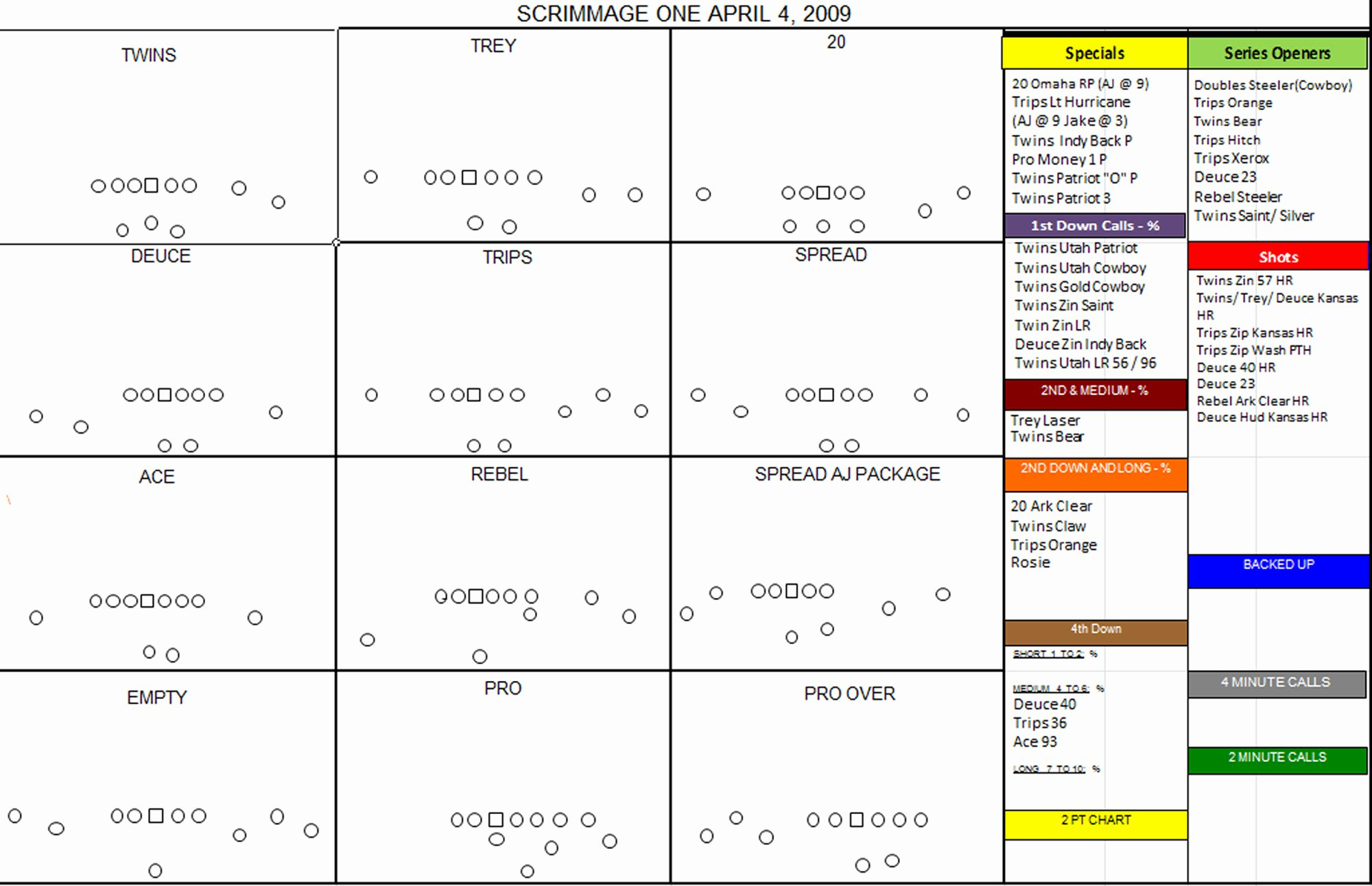 Volleyball Statistics Sheet Template Awesome Basketball Stats Spreadsheet Google Spreadshee Basketball