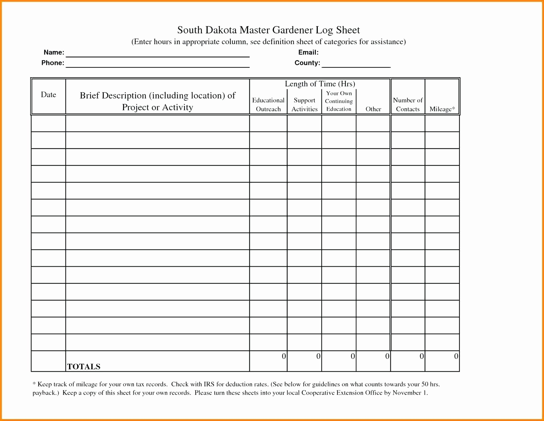 Volunteer Hours Log Template Excel Luxury Hour Tracker Spreadsheet – Db Excel