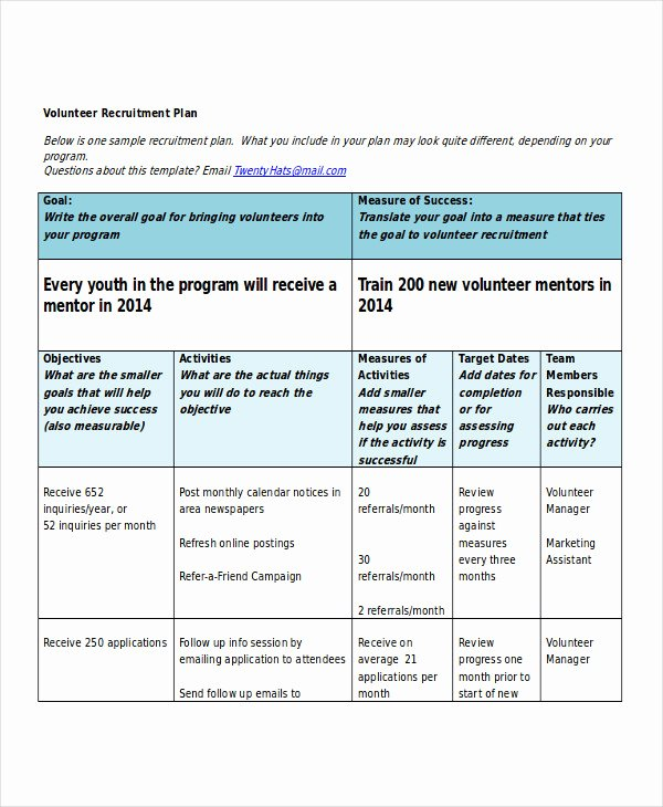 Volunteer Recruitment Plan Template Fresh Free 51 Strategic Plan Examples & Samples In Google Docs Word Pages Pdf Doc