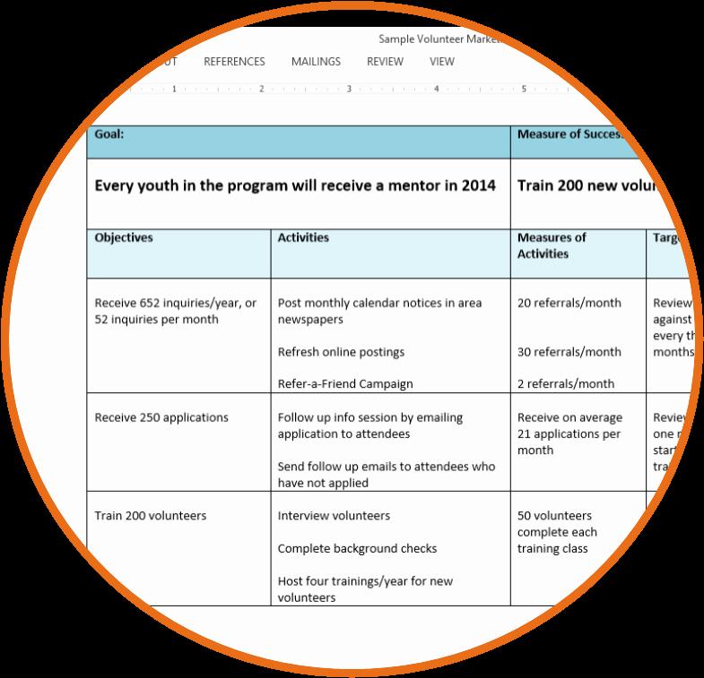 Volunteer Recruitment Plan Template New tools – Twenty Hats
