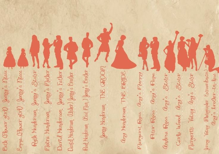 Wedding Party Lineup Template Awesome Wedding Party Line Up A who S who Chart My Wedding & Others Pinterest