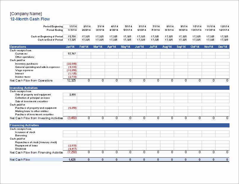 Weekly Cash Flow Template Excel Elegant Excel Cash Flow Template Microsoft Spreadsheet Template Excel Spreadsheet Templates Spreadsheet