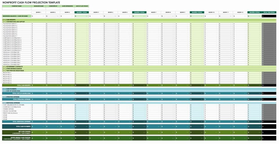 Weekly Cash Flow Template Excel Fresh Bud Ing now with Spreadsheets