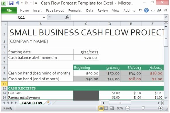 Weekly Cash Flow Template Excel Inspirational Cash Flow forecast Template for Excel