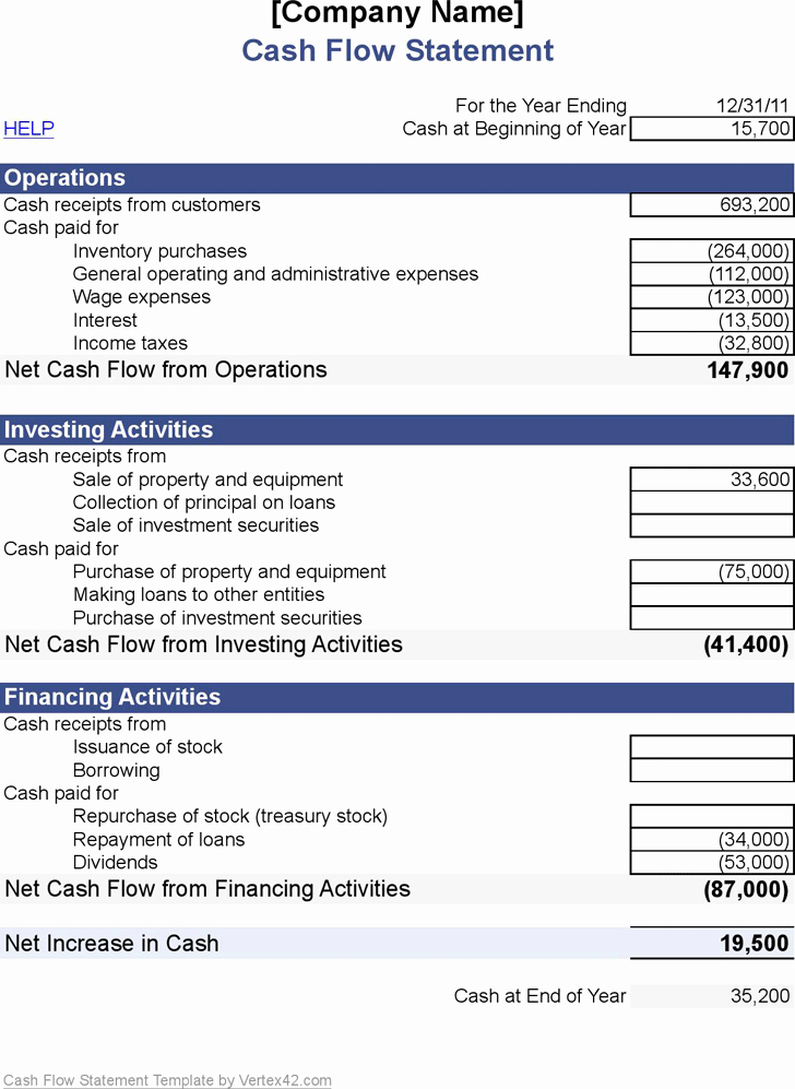 Weekly Cash Flow Template Excel Luxury Personal Monthly Cash Flow Statement Template Excel Monthly Spreadsheet Spreadsheet Templates