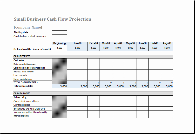 Weekly Cash Flow Template Excel Unique Cash Flow forecast Template for Ms Excel
