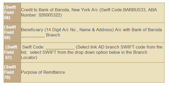 Wire Transfer Instructions Template Elegant Banking Do We Need to Provide Correspondent Bank