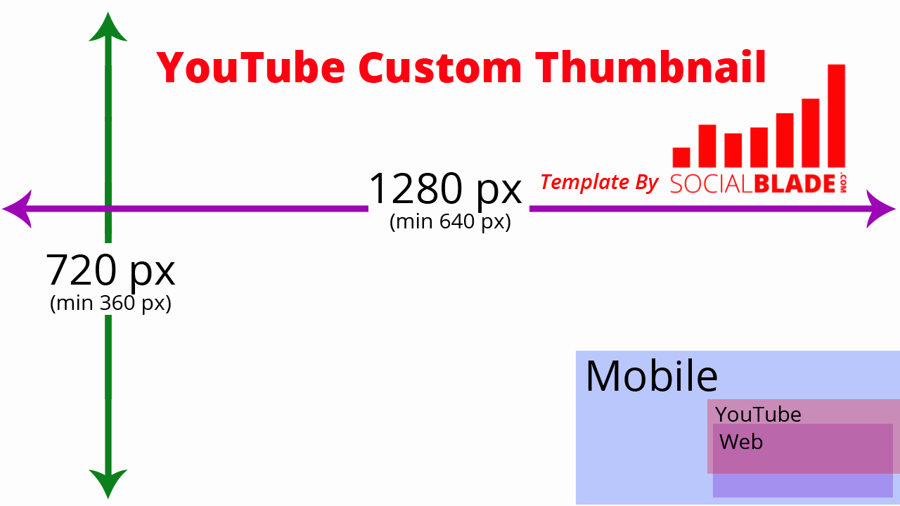 Youtube Thumbnail Template Photoshop Awesome Custom S [template Included] social Blade